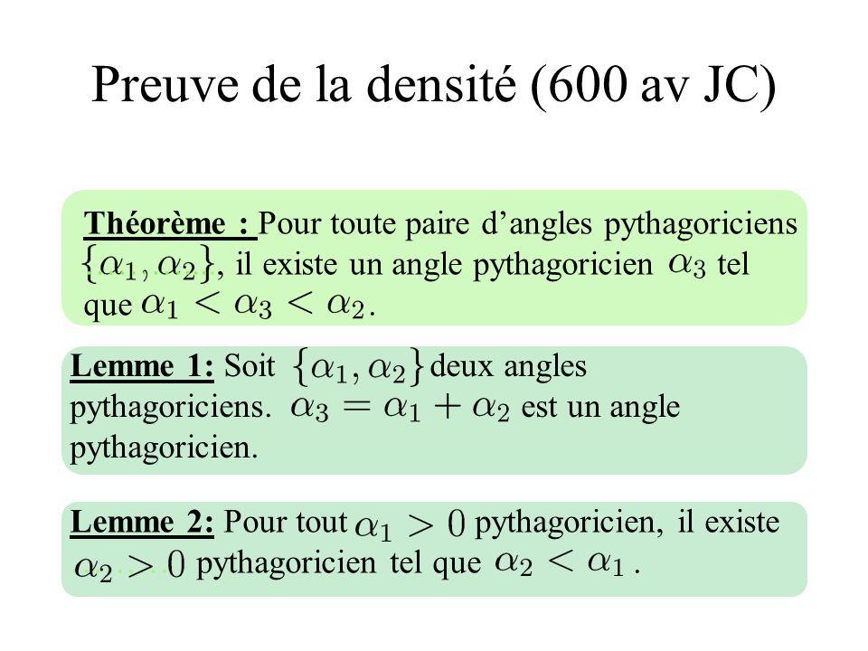 Preuve de la densité (600 av JC)
