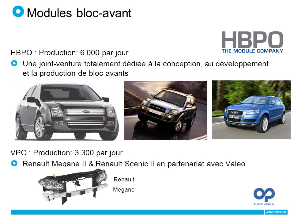 Modules bloc-avant HBPO : Production: 6 000 par jour