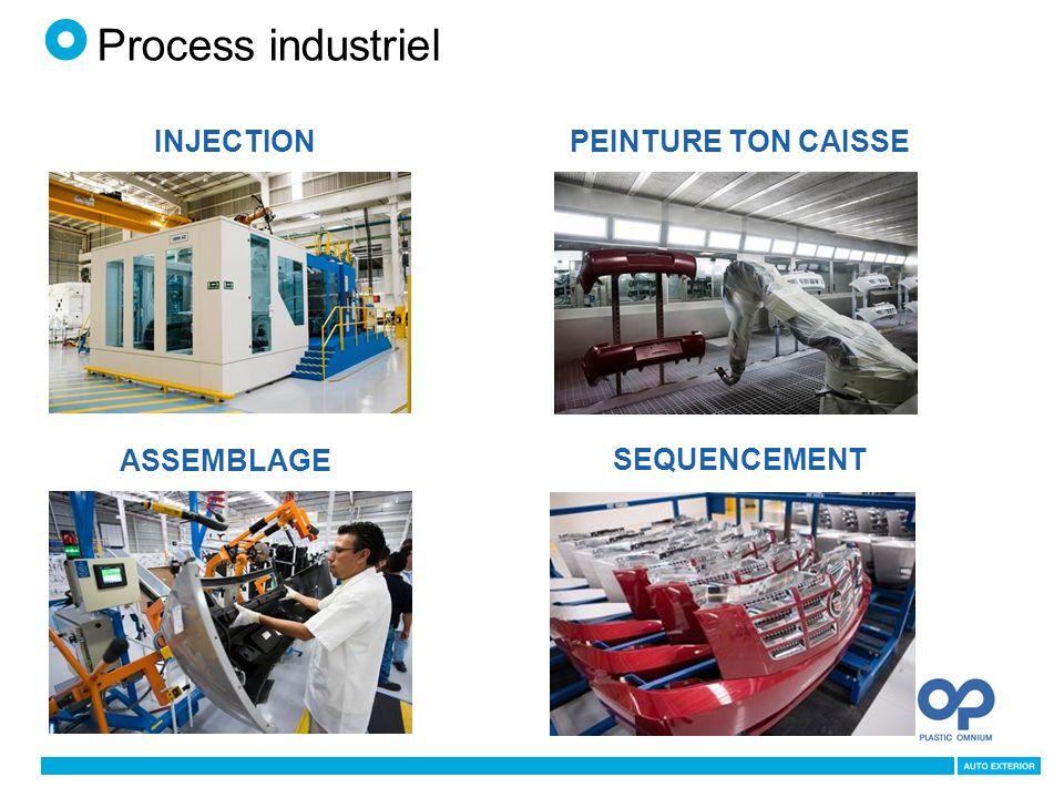 Process industriel INJECTION PEINTURE TON CAISSE ASSEMBLAGE