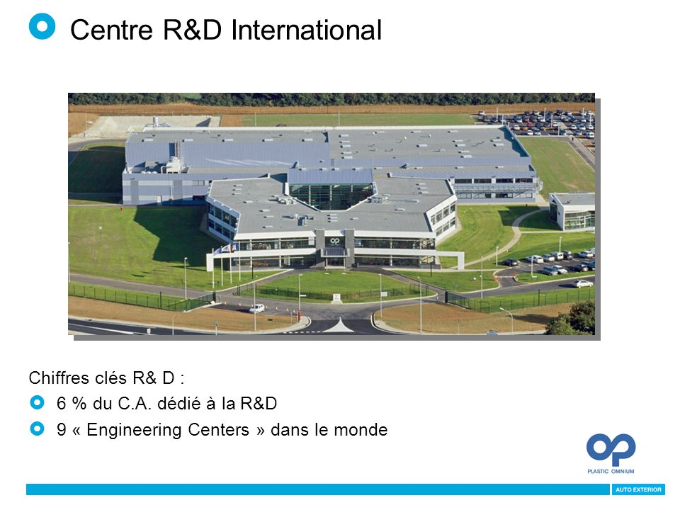 Centre R&D International