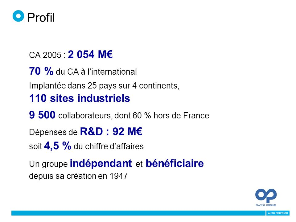 Profil CA 2005 : 2 054 M€ 70 % du CA à l'international