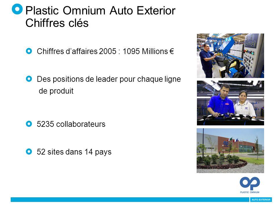 Plastic Omnium Auto Exterior Chiffres clés