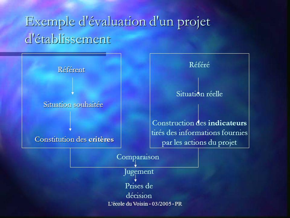 Exemple d évaluation d un projet d établissement