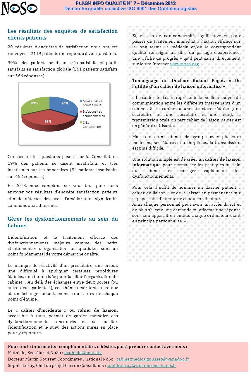 Les résultats des enquêtes de satisfaction clients patients