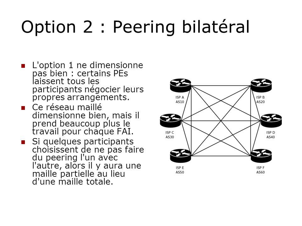 Option 2 : Peering bilatéral