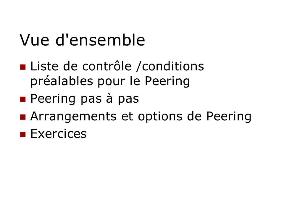 Vue d ensemble Liste de contrôle /conditions préalables pour le Peering. Peering pas à pas. Arrangements et options de Peering.