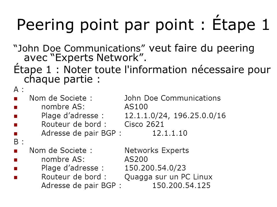 Peering point par point : Étape 1