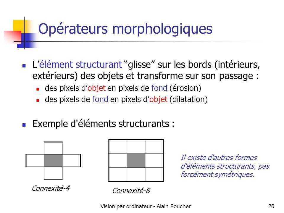 Opérateurs morphologiques