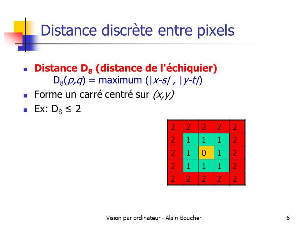 Distance discrète entre pixels