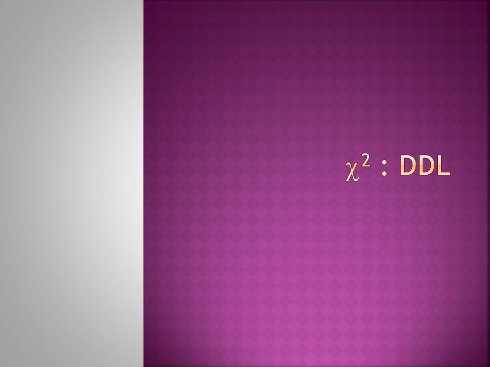 2 : DDL