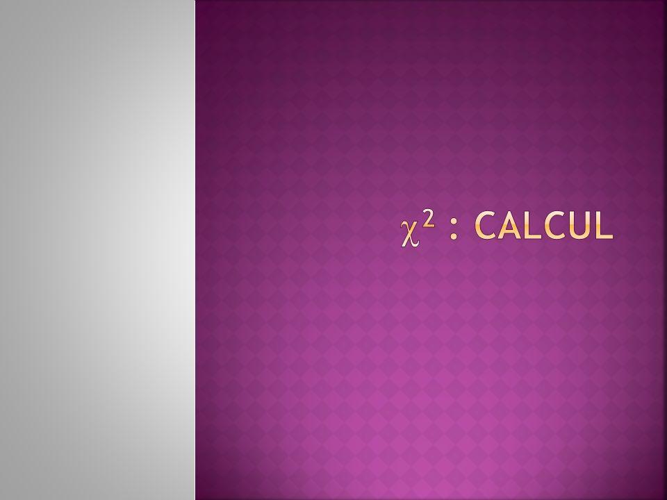2 : Calcul