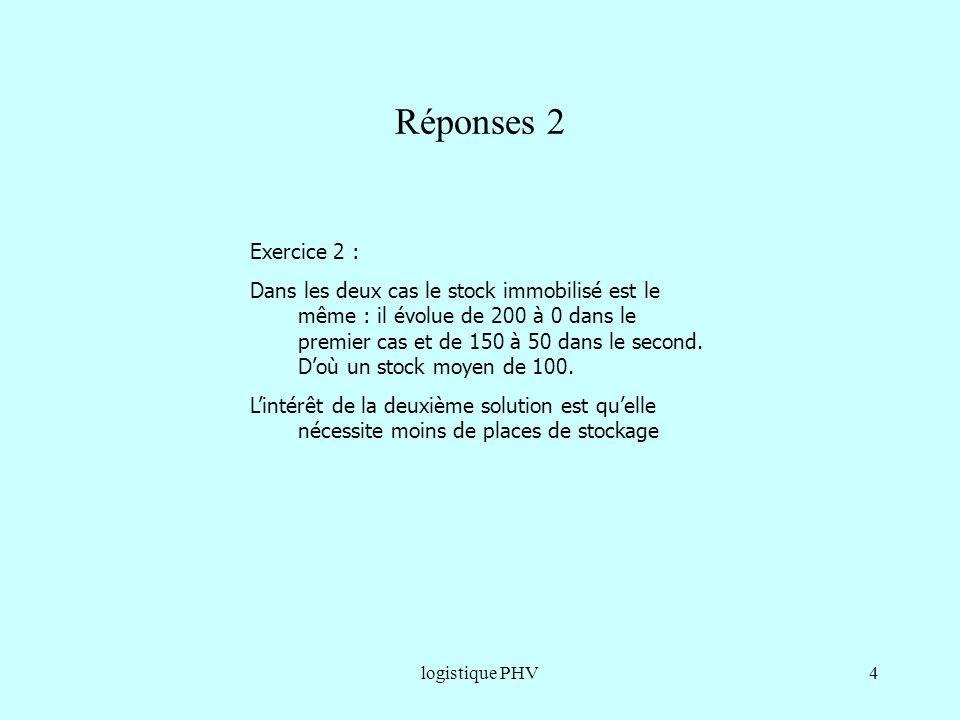 gestion en aléatoire Réponses 2. Exercice 2 :
