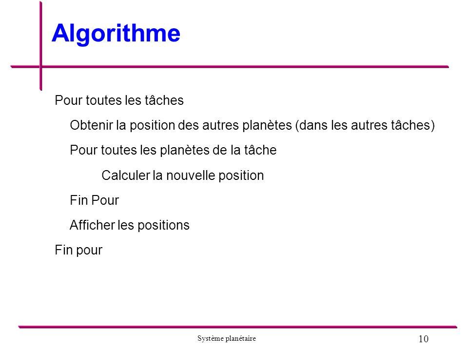 Algorithme Pour toutes les tâches