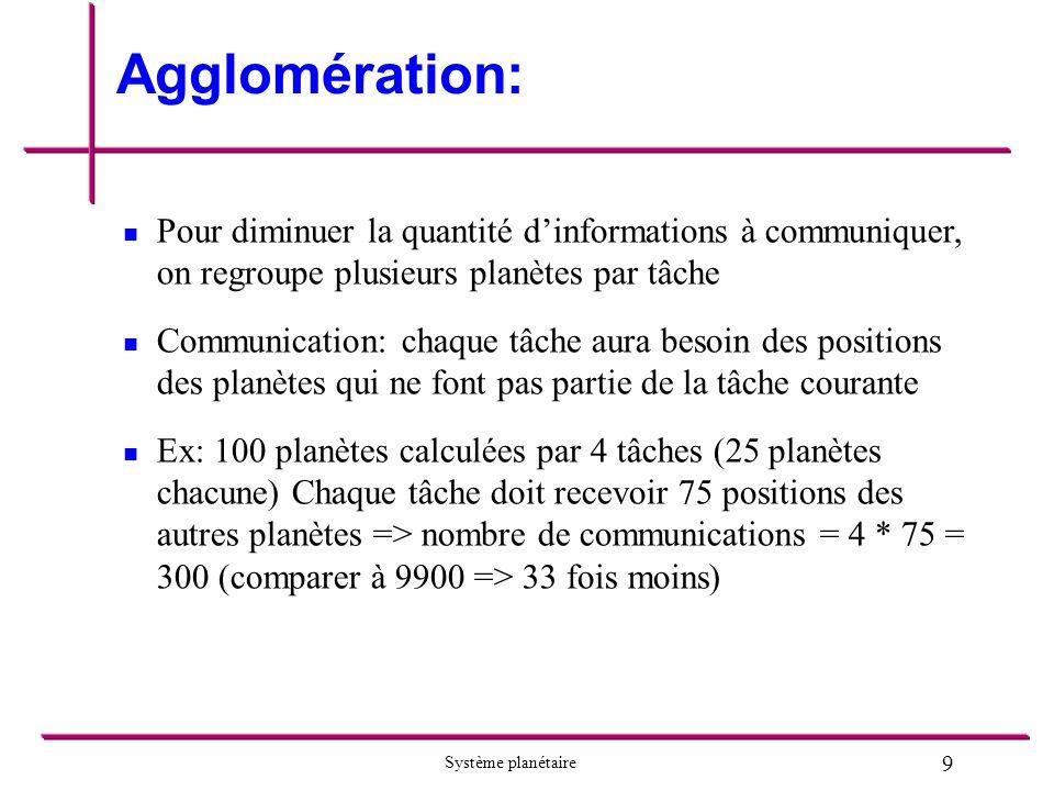 Agglomération: Pour diminuer la quantité d'informations à communiquer, on regroupe plusieurs planètes par tâche.
