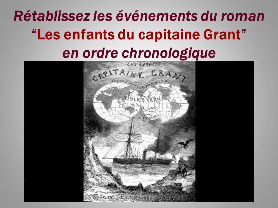 Rétablissez les événements du roman Les enfants du capitaine Grant en ordre chronologique