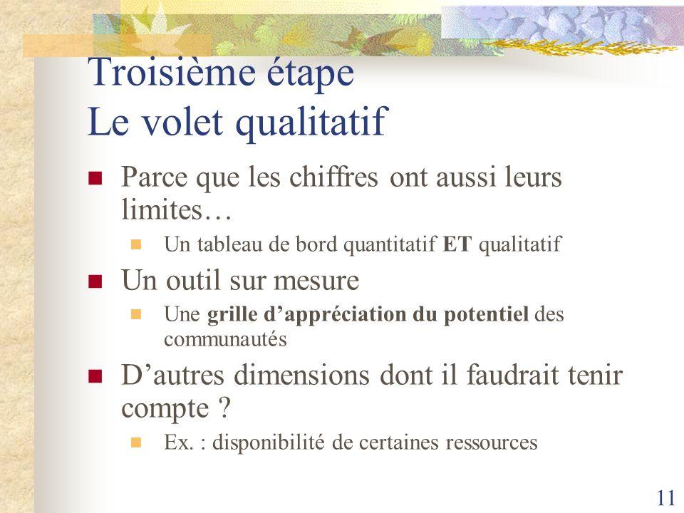 Troisième étape Le volet qualitatif