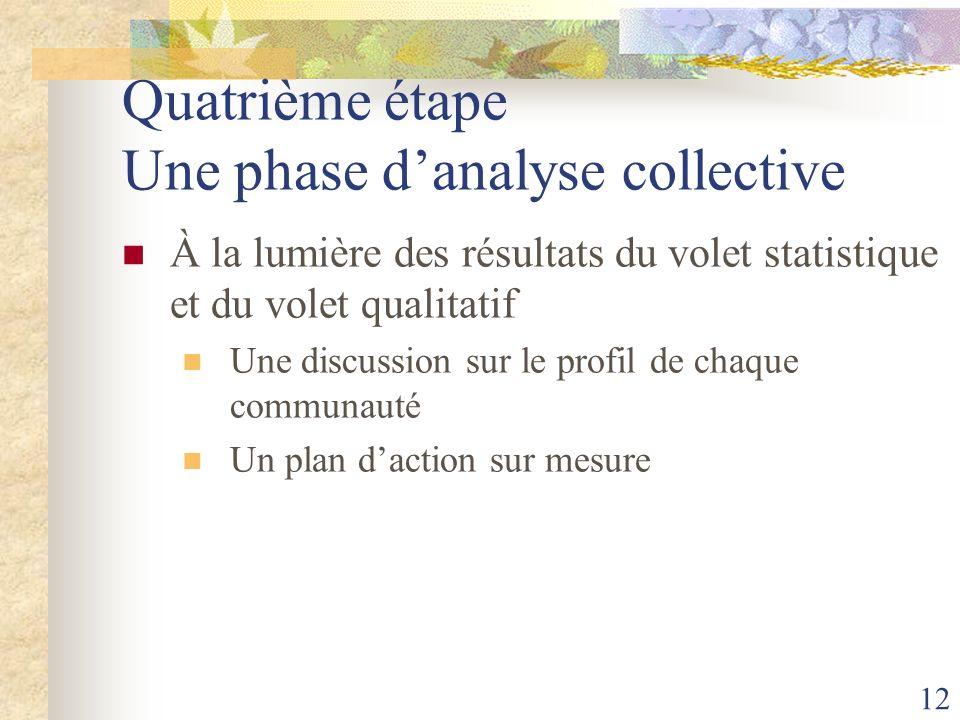 Quatrième étape Une phase d'analyse collective