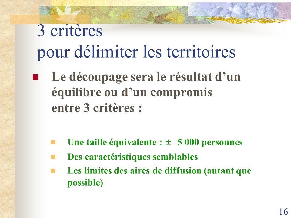 3 critères pour délimiter les territoires