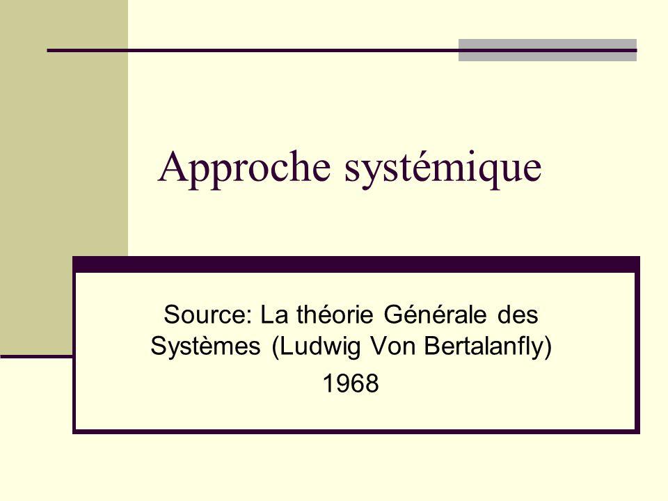 Source: La théorie Générale des Systèmes (Ludwig Von Bertalanfly) 1968