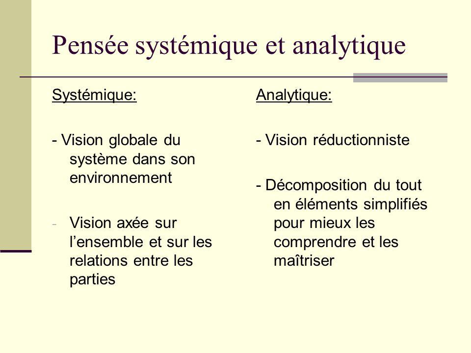 Pensée systémique et analytique