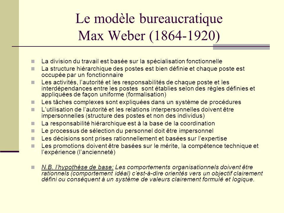 Le modèle bureaucratique Max Weber (1864-1920)