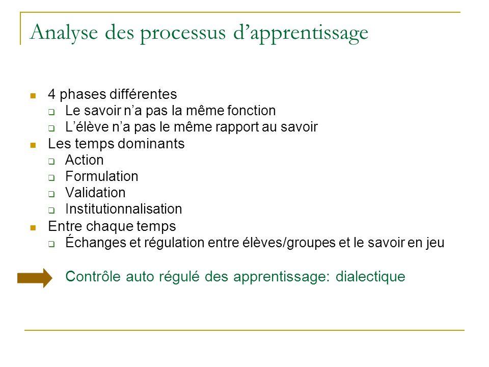 Analyse des processus d'apprentissage