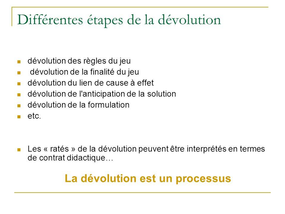 Différentes étapes de la dévolution