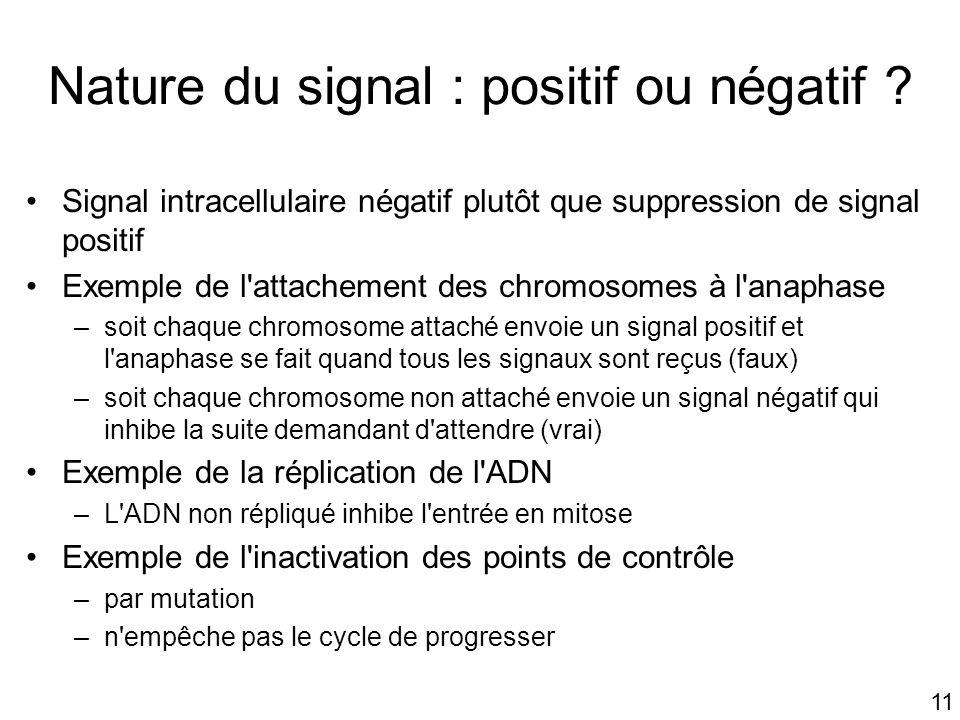 Nature du signal : positif ou négatif