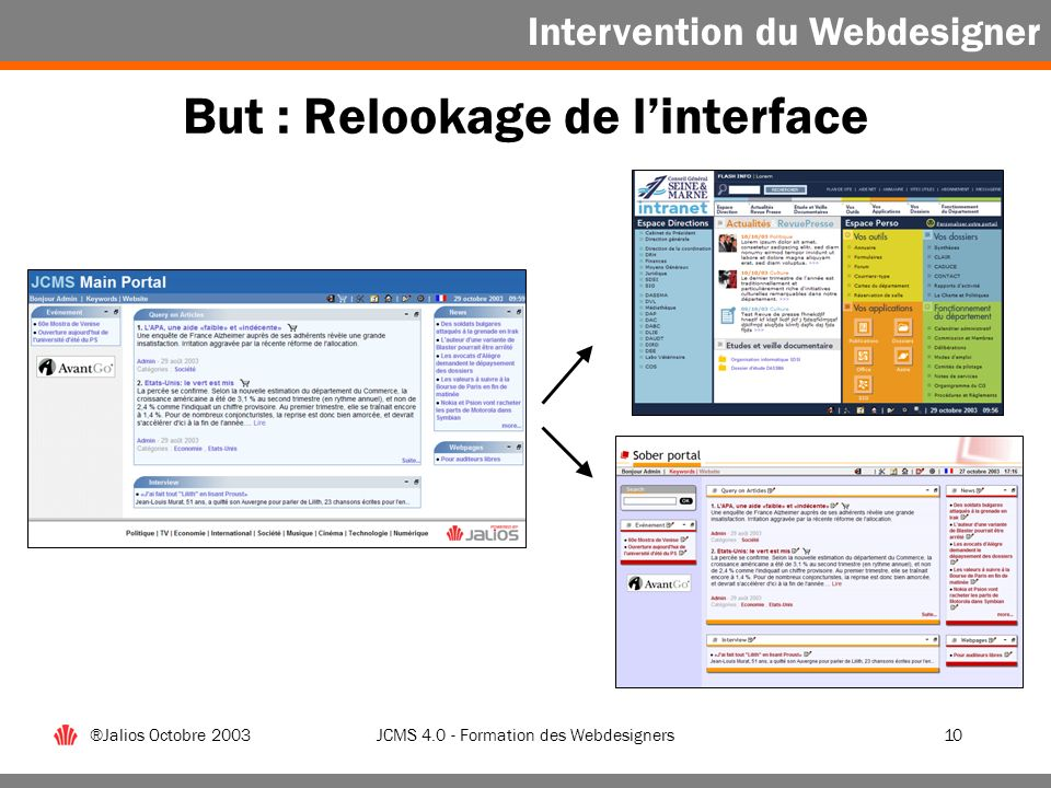 But : Relookage de l'interface