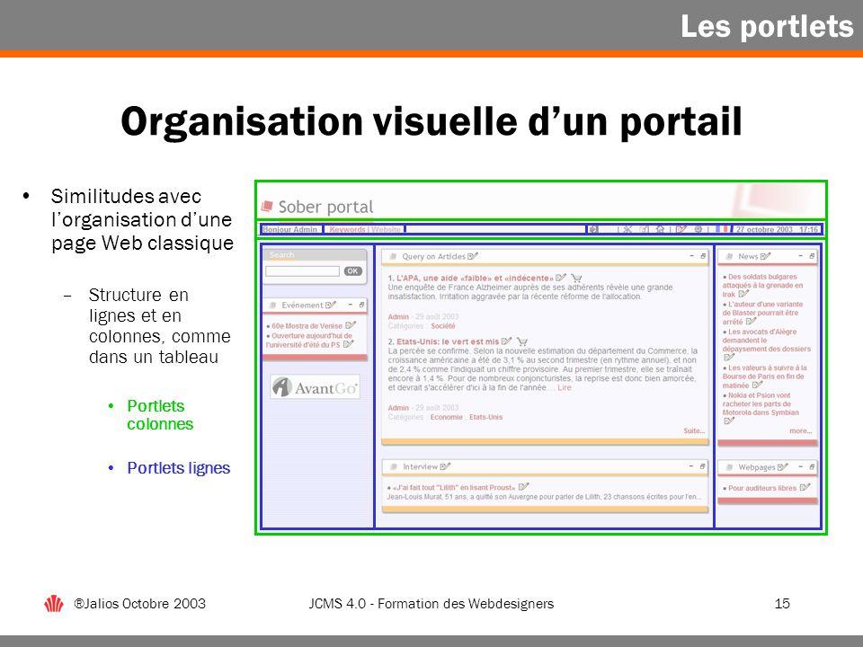 Organisation visuelle d'un portail