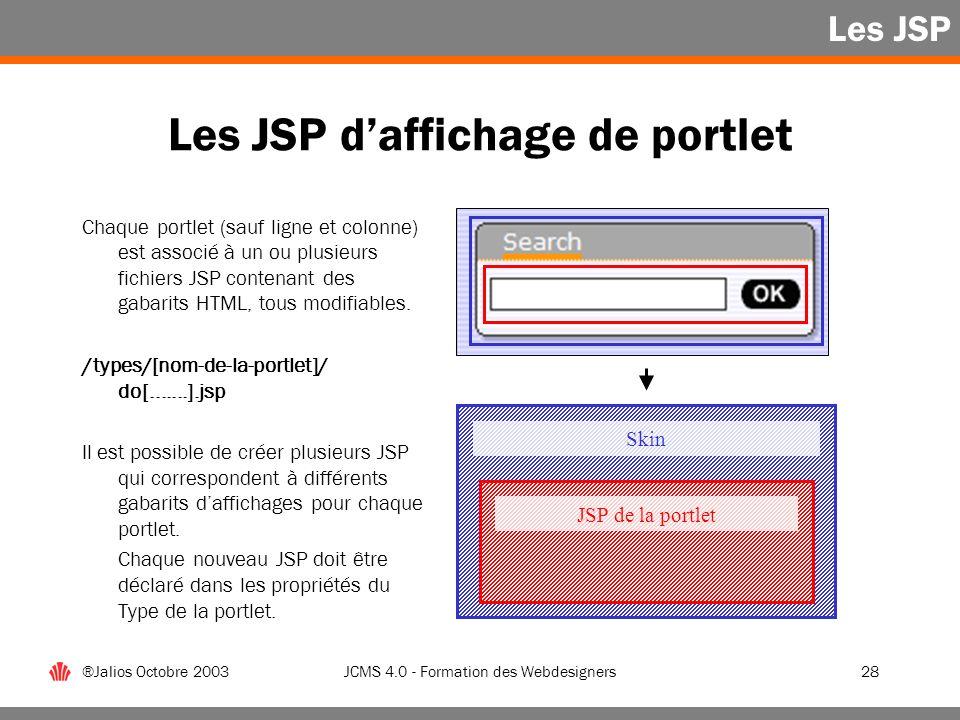 Les JSP d'affichage de portlet
