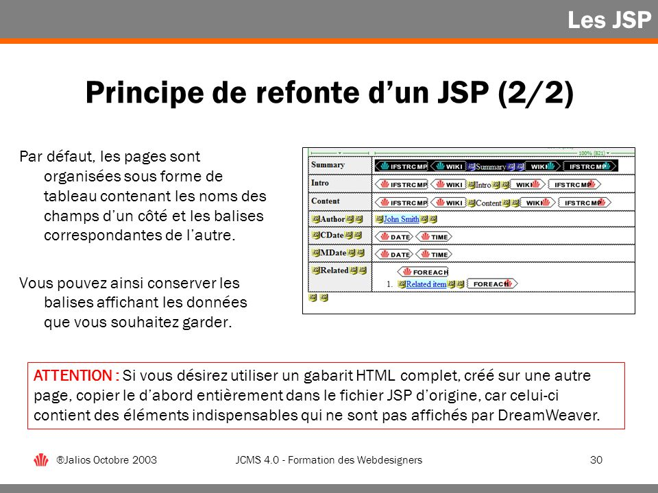 Principe de refonte d'un JSP (2/2)