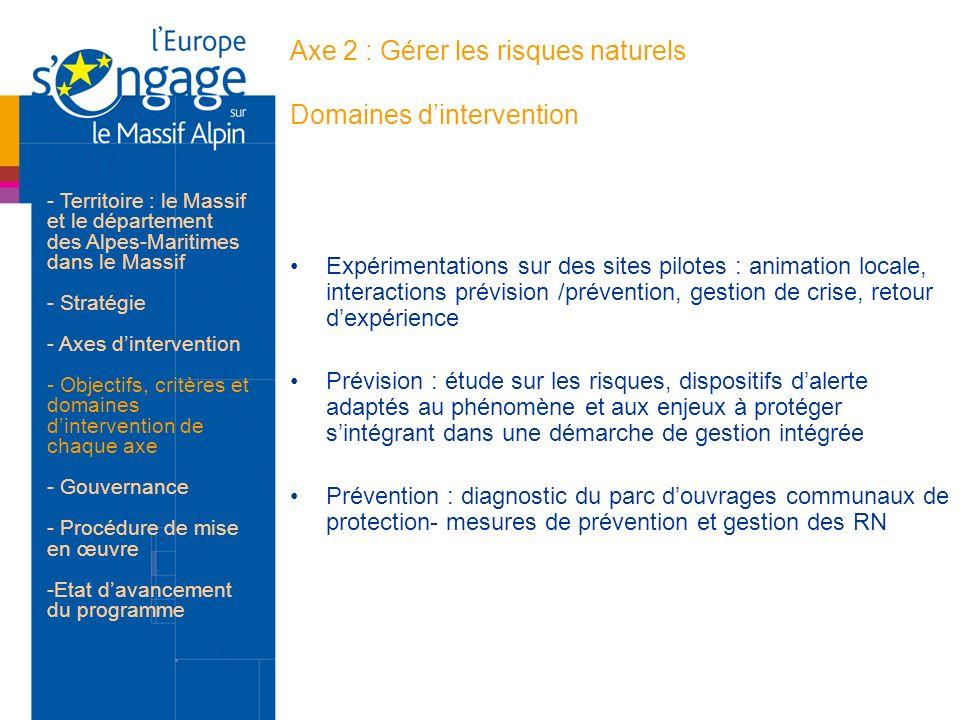 Axe 2 : Gérer les risques naturels Domaines d'intervention