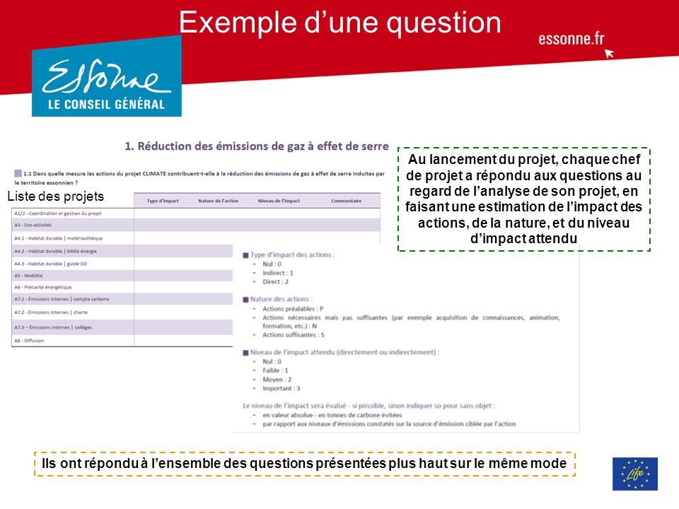 Exemple d'une question
