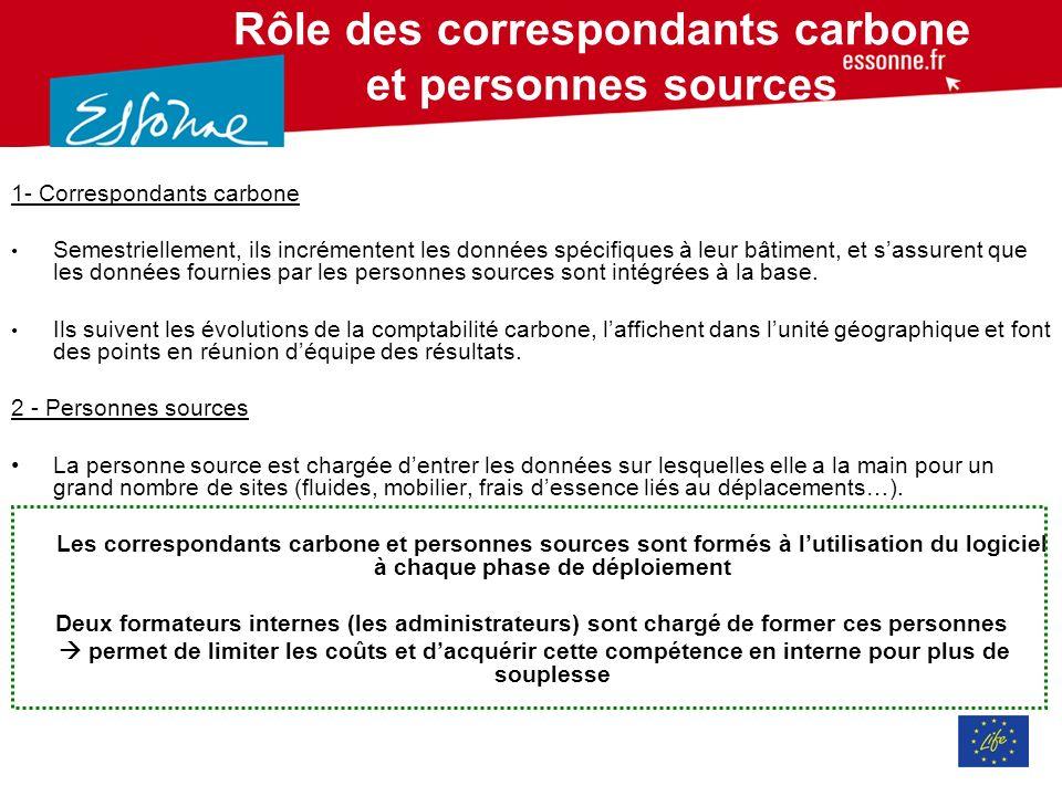 Rôle des correspondants carbone et personnes sources