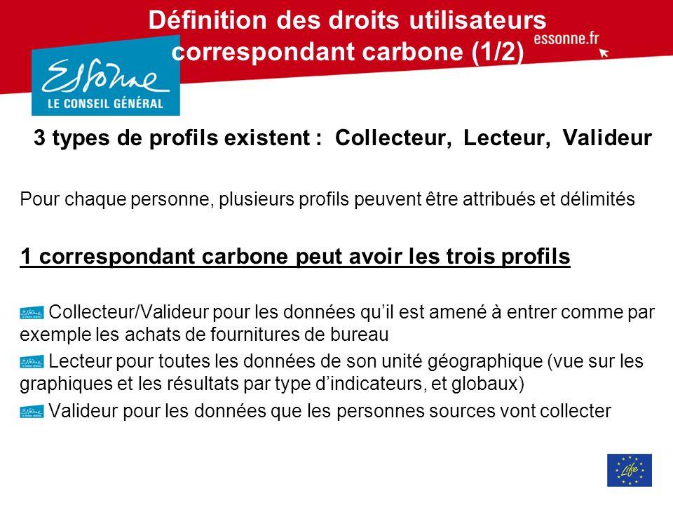 Définition des droits utilisateurs correspondant carbone (1/2)