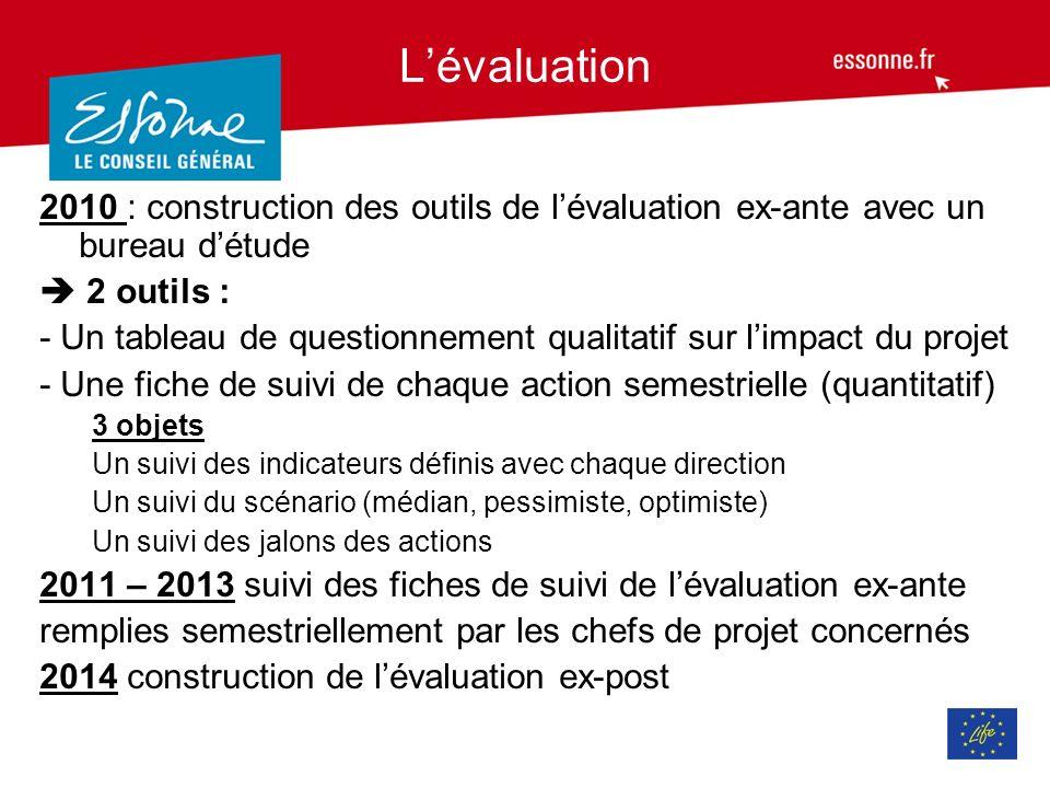 L'évaluation 2010 : construction des outils de l'évaluation ex-ante avec un bureau d'étude.  2 outils :