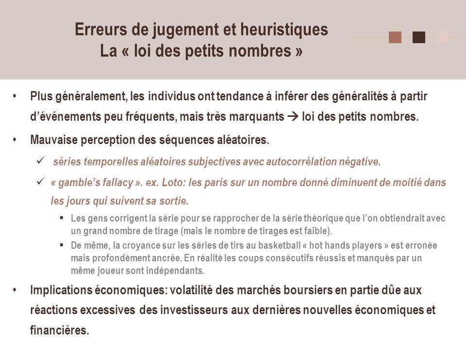 Erreurs de jugement et heuristiques La « loi des petits nombres »