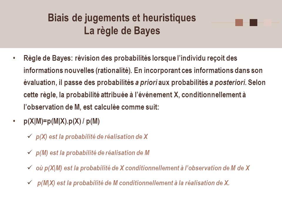 Biais de jugements et heuristiques La règle de Bayes