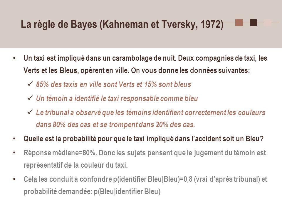 La règle de Bayes (Kahneman et Tversky, 1972)