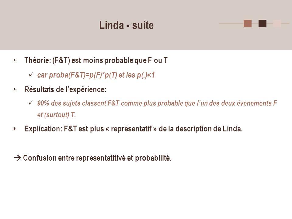 Linda - suite Théorie: (F&T) est moins probable que F ou T