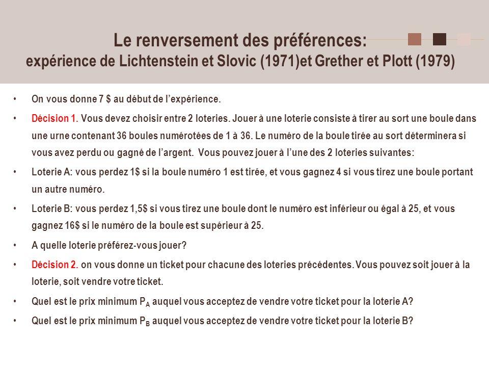 Le renversement des préférences: expérience de Lichtenstein et Slovic (1971)et Grether et Plott (1979)