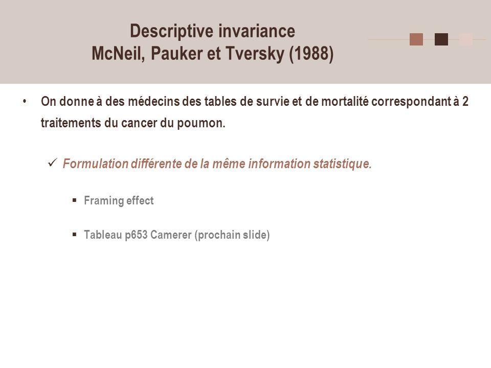 Descriptive invariance McNeil, Pauker et Tversky (1988)