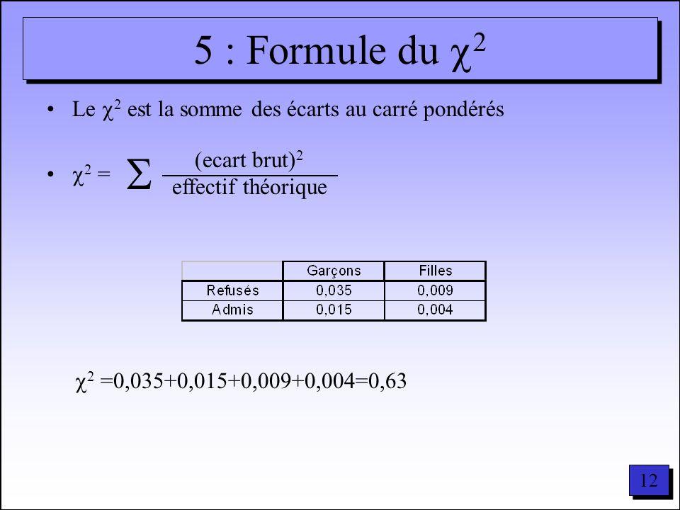  5 : Formule du 2 Le 2 est la somme des écarts au carré pondérés