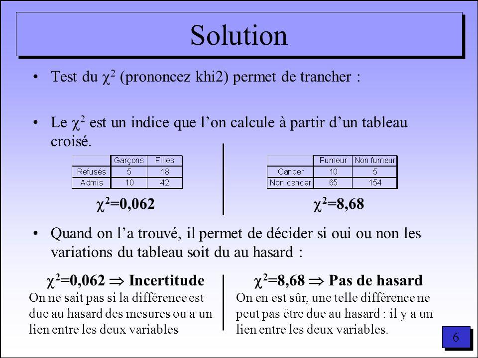 Solution Test du 2 (prononcez khi2) permet de trancher :