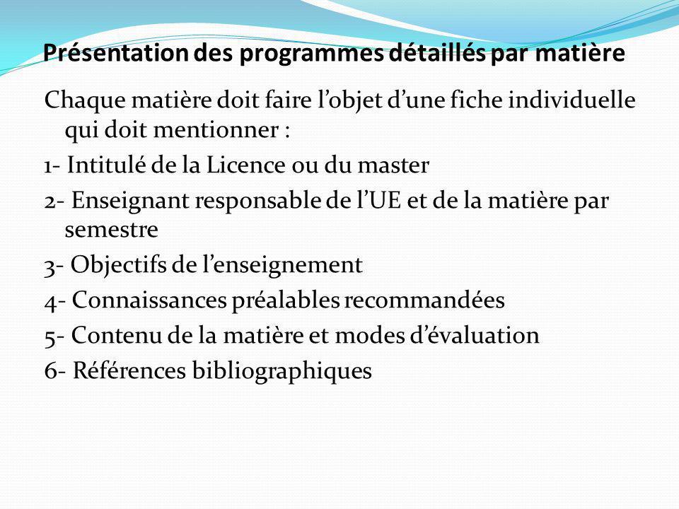 Présentation des programmes détaillés par matière