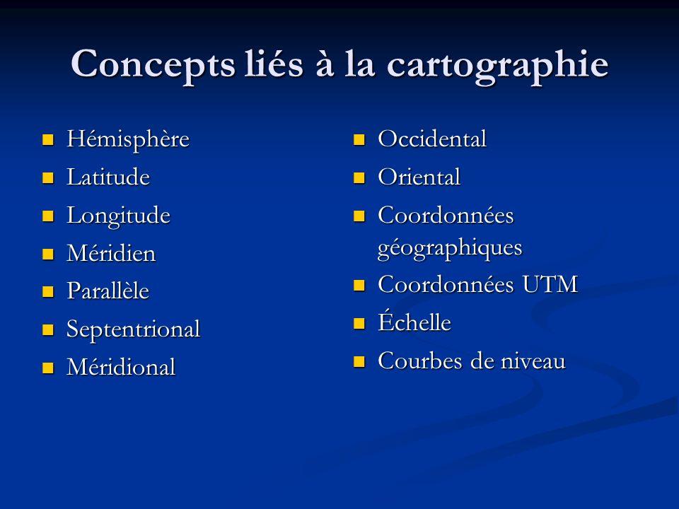 Concepts liés à la cartographie