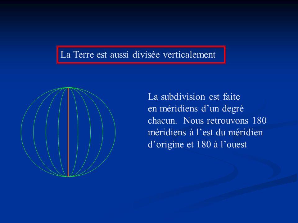 La Terre est aussi divisée verticalement
