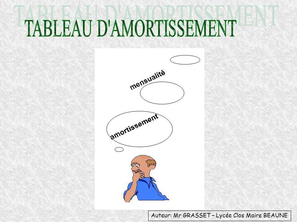 TABLEAU D AMORTISSEMENT