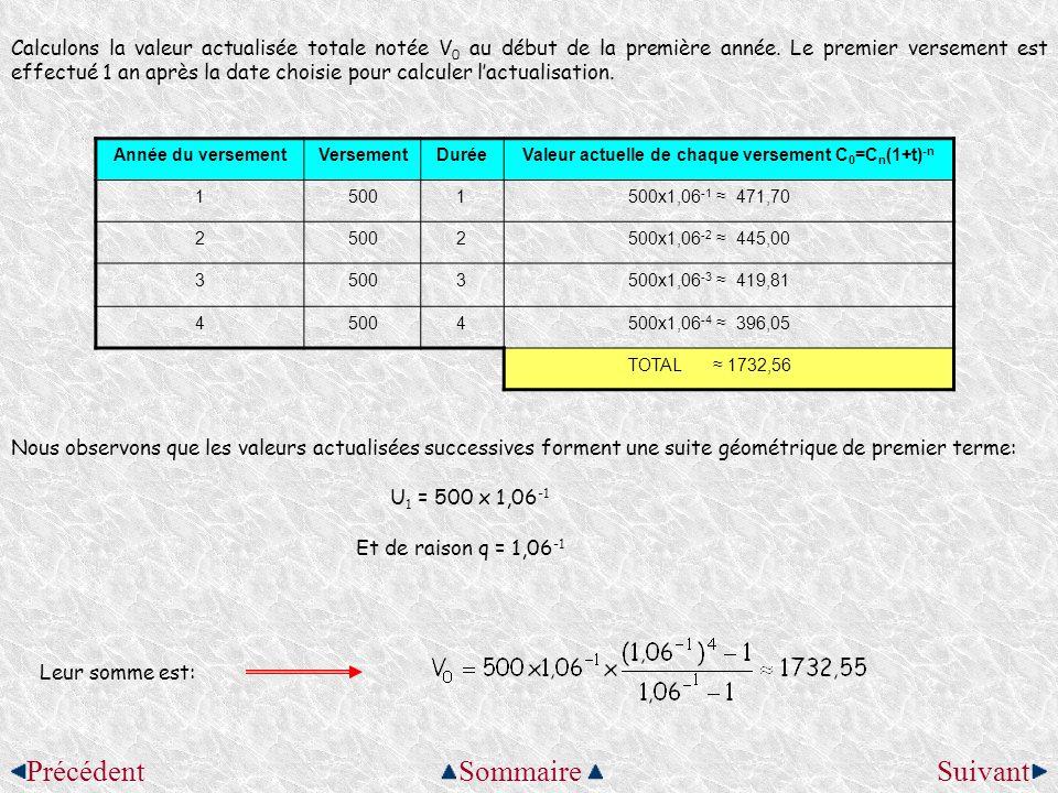 Valeur actuelle de chaque versement C0=Cn(1+t)-n